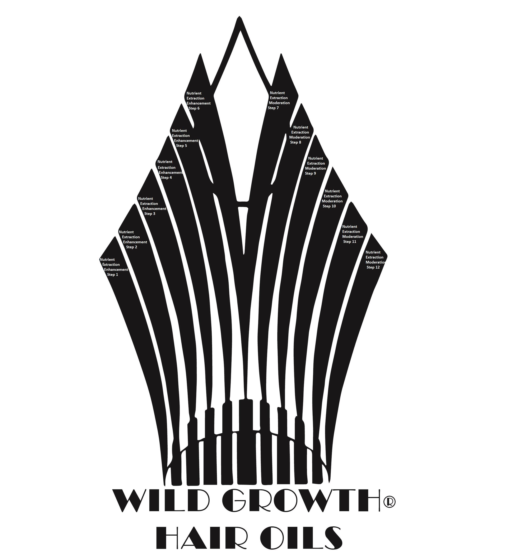 wild growth وايلد غروث